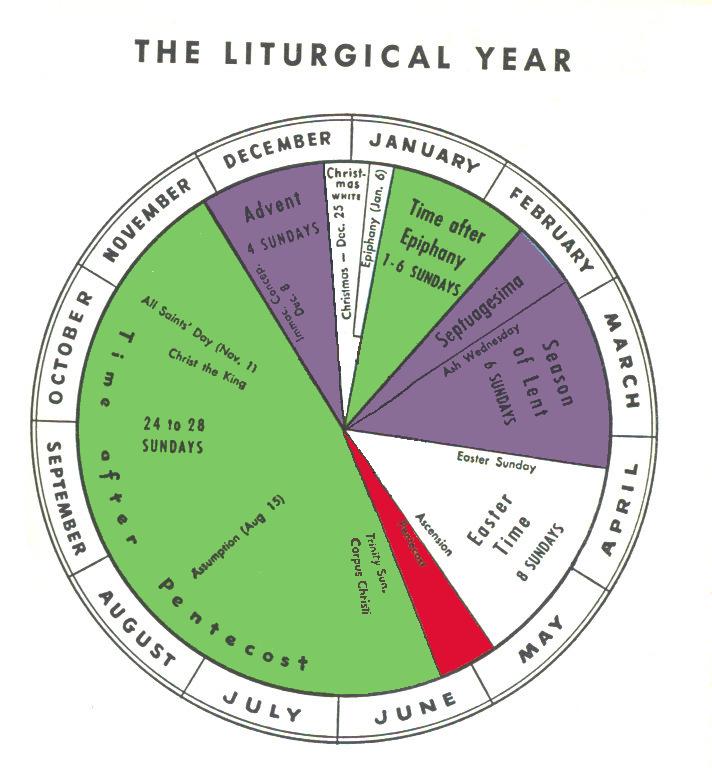 1962 Extraordinary Form Liturgical Calendar Wheel